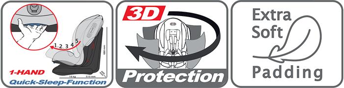 HEYNER CapsulaProtect 3D
