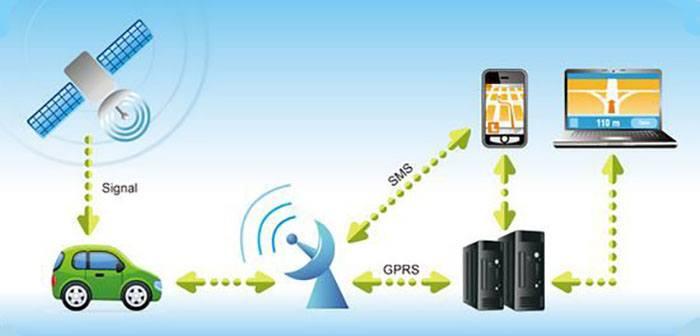 GPS-трекер: как защитить авто от угона