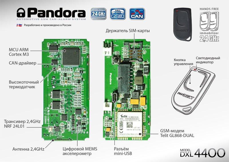PANDORA DXL 4400 с GSM и CAN- надежный защитник авто!