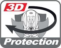 Детское автокресло HEYNER CapsulaProtect 3D — Новинка 2012!