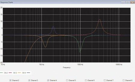 Тест процессора Mosconi Gladen DSP 6to8. Журнал «Автозвук»