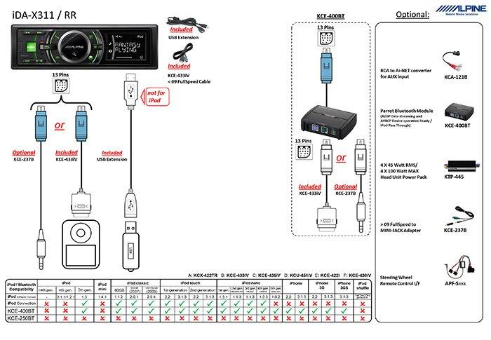 Подключение аксессуаров к головным устройствам Alpine - Магнитолы и медиаресиверы Форум 130.com.ua