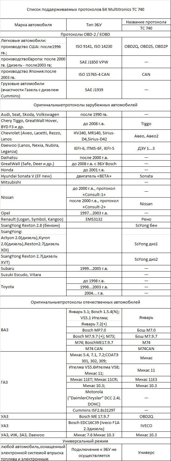 Прекращаются поставки БК Multitronics: TC50GPL и RIF500