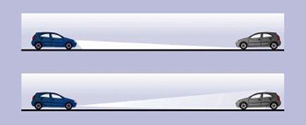 Дневные ходовые огни OSRAM LEDriving FOG (FOG 101)