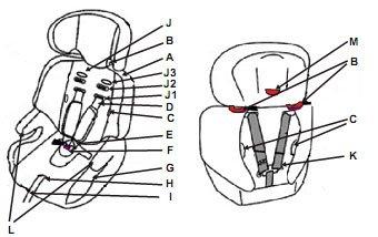 Инструкция по эксплуатации детского автокресла HEYNER