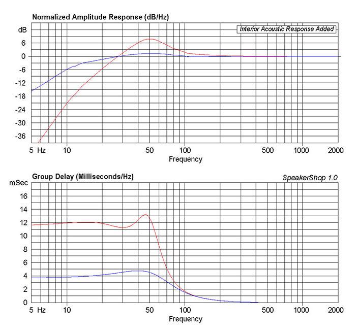 Gladen RS-X 12 — сабвуферный динамик. Обзор