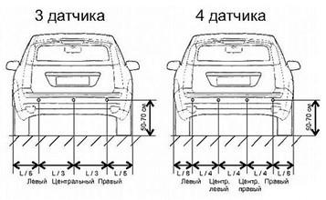 Система парковки. Как выбрать парктроник