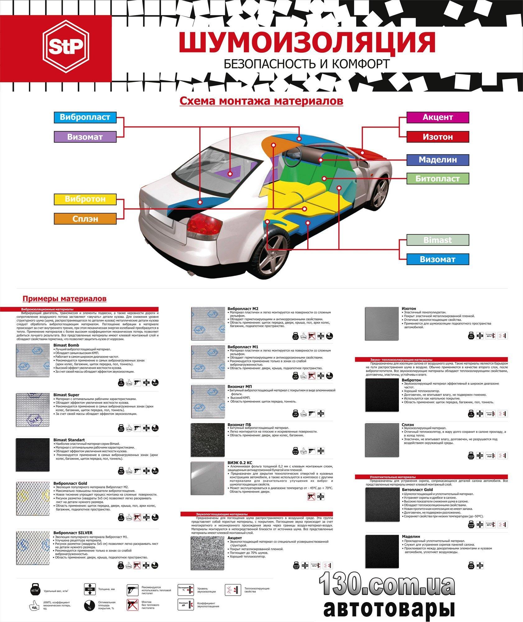StP шумоизоляция, виброизоляция автомобиля