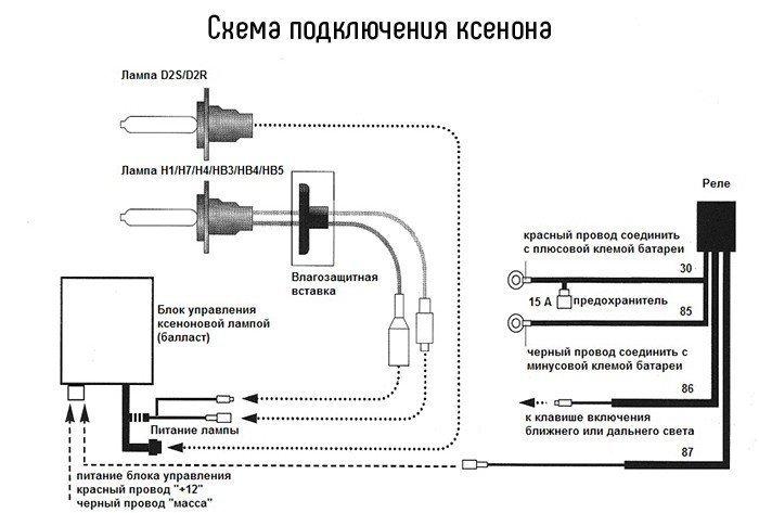 Схема установки ксенона