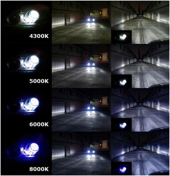 Сравнение температуры свечения