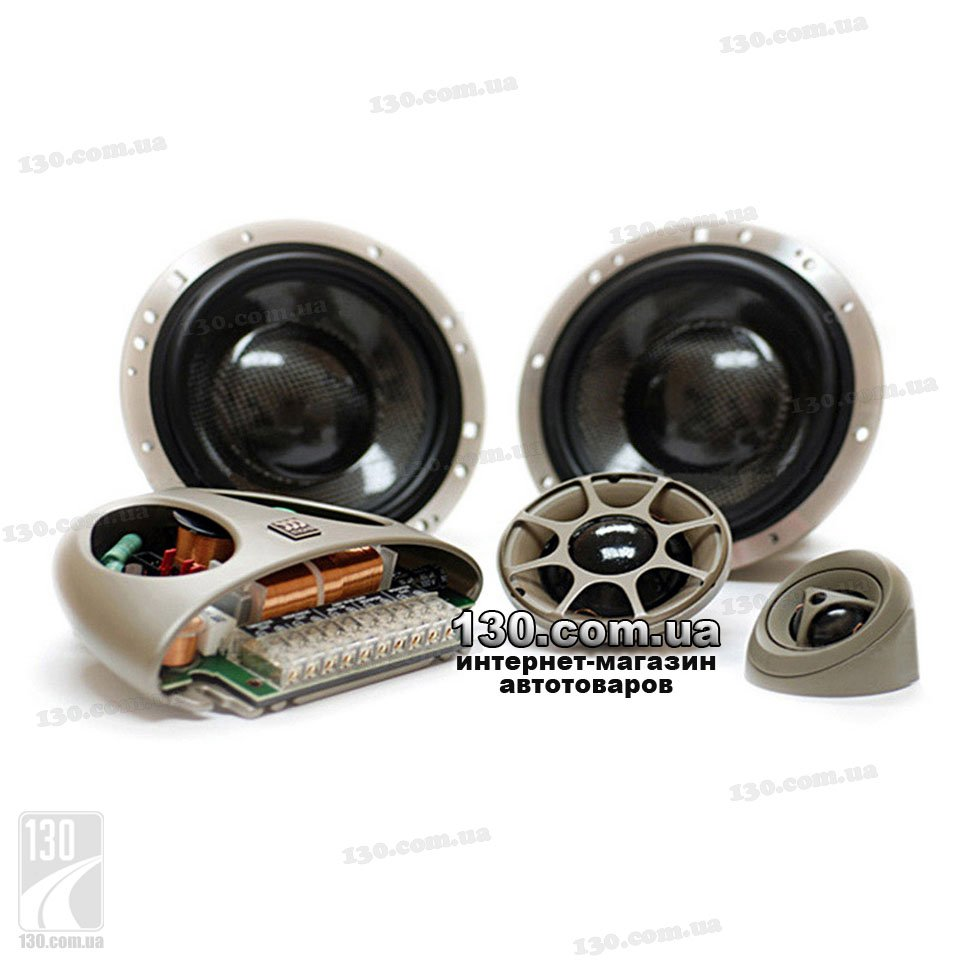 Car Audio Myths - Way or Way Speakers? -